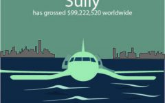 """""""Sully"""" crashes into the hearts of audiences"""