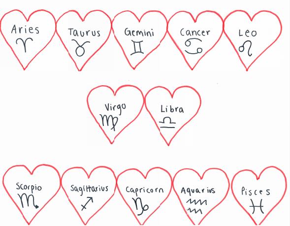 Horoscopes 2/14