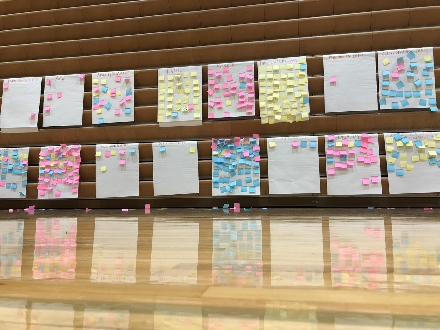 A post-it note activity where participants reflected on the DGS community.