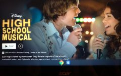 What 'High School Musical' character are you?