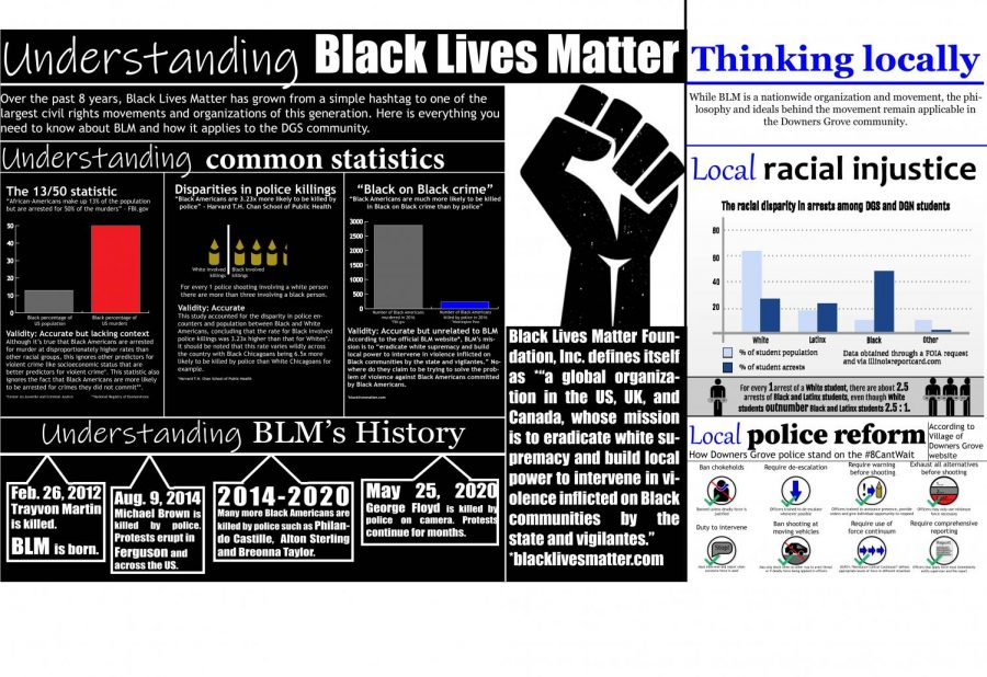 While Black Lives Matter is a national organization, many of the ideas the organization was based on remain applicable to the DGS community.