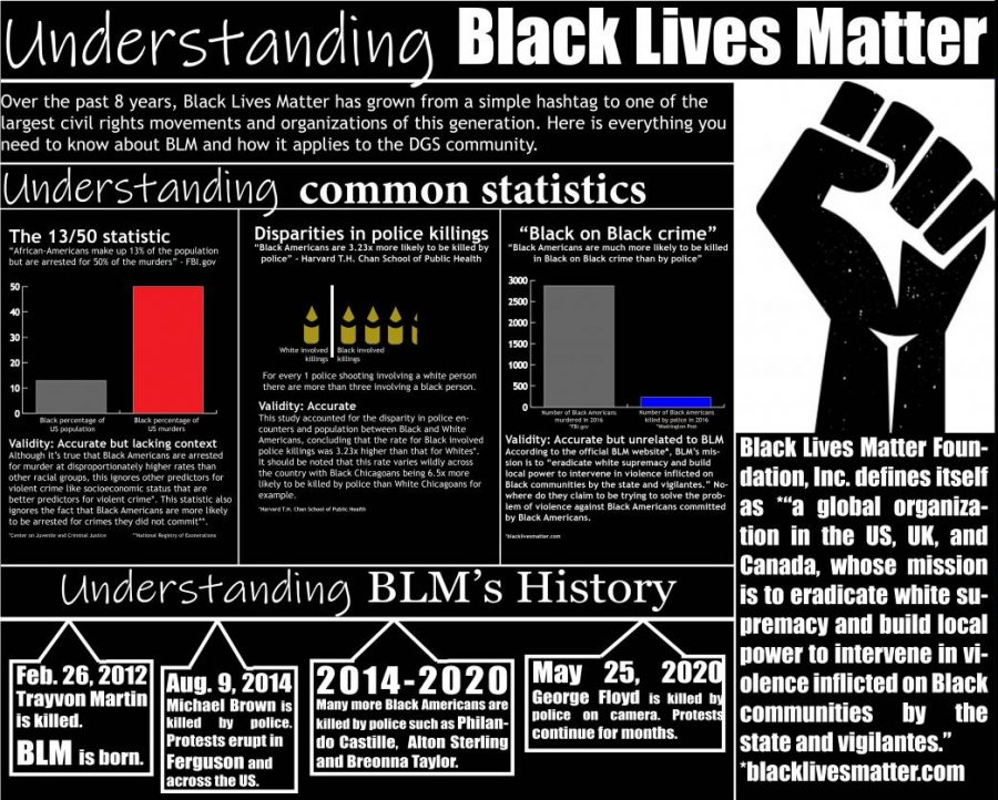 The Black Lives Matter organization centers its mission around the eradication of white supremacy and violence committed against the Black community by the state and vigilantes.