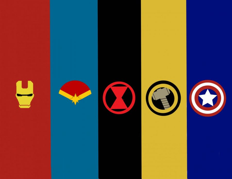 Which+Marvel+character+are+you%3F